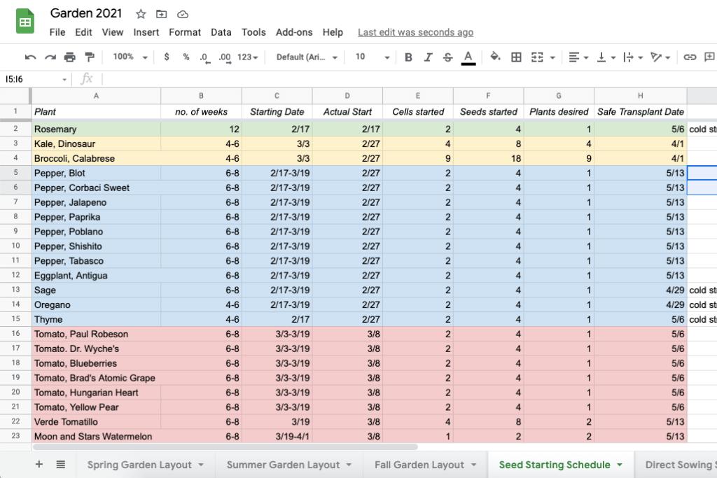 Screenshot of a google spreadsheet seed starting schedule