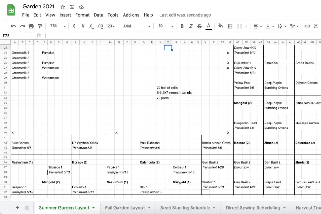 Screenshot of a google spreadsheet summer garden bed layout